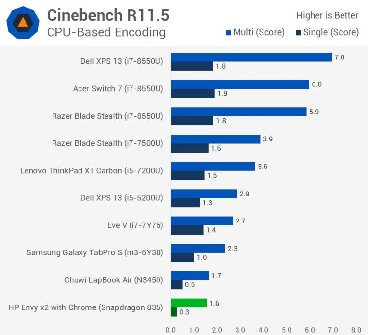 sm-cinebenchr115-750-7570440-4482368