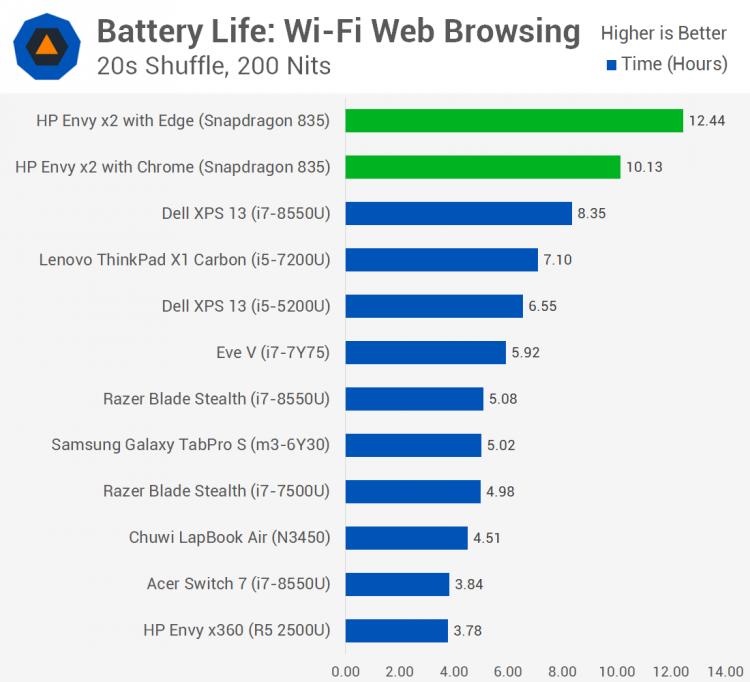 sm-battery-750-3754063-8813651