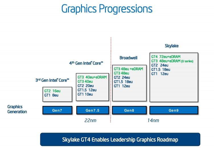 sm-intel_gpy_progress-750-6572364-3071064